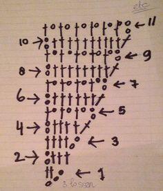 Baktussjaal. Diagram begin en meerderen by Annie G2