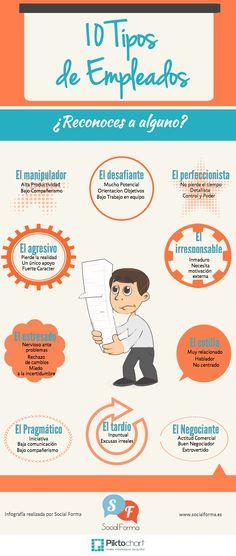 10 tipologías de trabajadores vía: http://socialforma.es #infografia #infographic #rrhh