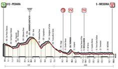 etapa - 10 de mayo: Pedara - Messina / 159 Km. Messina, Chart, Twitter, Bicycle
