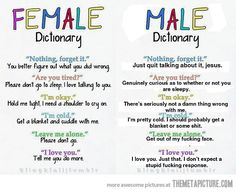 Gender Dictionary