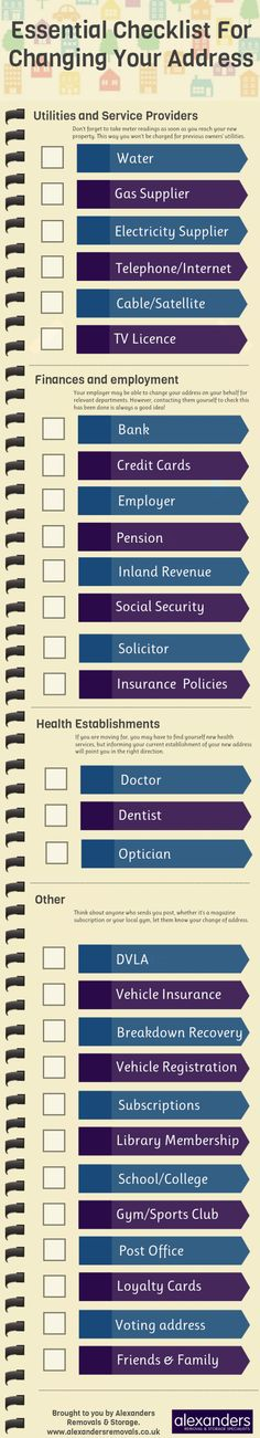 Essential Checklist for Changing Your Address Infographic