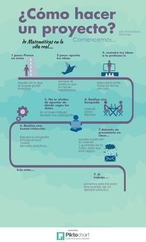 FlippedClassroom   Piktochart Infographic Editor