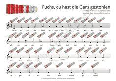 Fuchs, du hast die Gans gestohlen - MP3-Dateien & Noten für Klavier, Melodica, Gitarre und verschiedene Glockenspiele - Seite 3