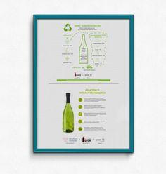 wine industry infographic