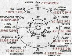 Grabovoi horoscopes
