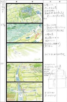 Storyboards from the Wind Rises
