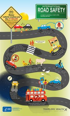5 Safety Tips for Drivers, Passengers, and Pedestrians . Road Safety Games, Road Safety Quotes, Road Traffic Safety, Drive Safe Quotes, Road Safety Tips, Road Safety Poster, Safety Talk, Safety Rules, Safety Posters