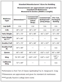 Suggested Quilt Measurements for Standard Bed Sizes | 100 Blocks ... : twin size quilt dimensions - Adamdwight.com