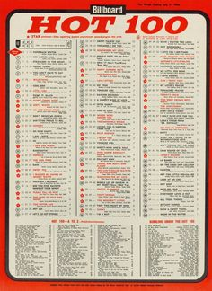 billboard charts | BILLBOARD CHART * JULY 9, 1966