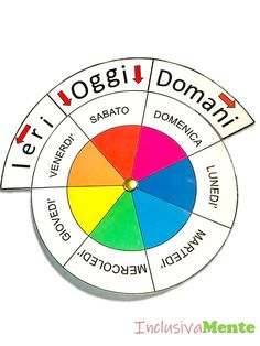 Italian Words, Italian Quotes, Italian Lessons, Class Displays, Sad Words, Math School, Italian Language, Learning Italian, Home Schooling