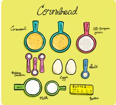Cornbread ingredients: mix dry, mix wet, combine all together. Cook at 400 F for 25 Min. Illustration by Heather Diane from Illustrated Bites.