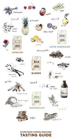 Stumptown Tasting Guide