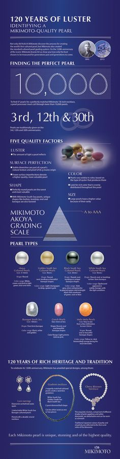 Mikimoto 120th Anniversary – Identifying a Mikimoto-Quality Pearl - Cultured pearls come in a range of qualities. Only the best pearls in the world are destined to become Mikimoto gems. The following infographic will give you some helpful guidelines as you choose your ideal piece from the finest collection in the world.  -  See more at: http://www.mikimotoamerica.com/blog/mikimoto-120th-anniversary-identifying-a-mikimoto-quality-pearl/#sthash.rwjJcedD.dpuf