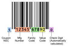 Bar Code Graphics, Inc. | GS1-128 Coupon Codes