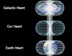 3_Hearts Galactic Heart Meditation – 13:13:13 This 13 minute meditation connects your breath through the 3 Hearts of Creation – Earths Heart, your own Heart and the Galaxy's Heart – to support your awakening, attunement and conscious evolutionary journey into the Golden Age… 2013 and beyond.