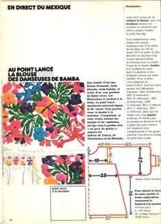 Broderies de 100 idées - Le coussin aux… - Le supplément du… - Le col en organdi… - La broderie du n°50 - La blouse mexicaine… - Le blog des...