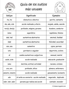 sufijos. Suffixes. Been looking for something like this forever.