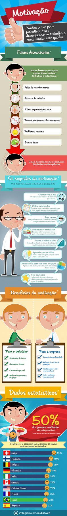 Confira o infográfico: Os benefícios da motivação no trabalho.