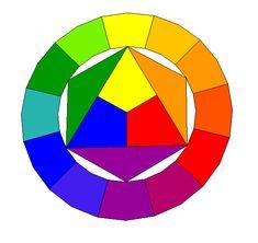 Fargevalg for et mer livlig interiør - Innredningsguiden Diagram, Chart, Interior, Indoor, Interiors