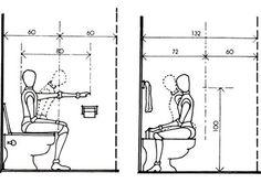 Bathroom Layout Plans, Data Architecture, Human Dimension, Bathroom Dimensions, Tree House Plans, Bathtub Decor, Internal Design, Bath Design, Wc Design