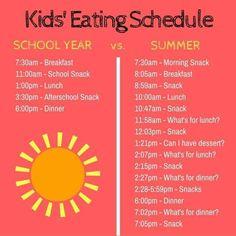 Just for fun - funny - Kids' Eating Schedule - School Year vs. Summer Snacks, Lunch Snacks, Summer Jokes, Funny Summer, Snacks Kids, Healthy Snacks, Melbourne, Home Decor Instagram, Eating Schedule