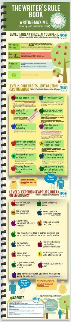 The Writer's Rule Book: Writing Maxims to Live by (and Sometimes Break). #writing #tips #infographic