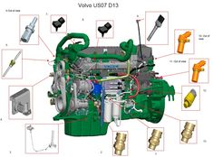 Image result for 7 3 powerstroke wiring diagram | WOW