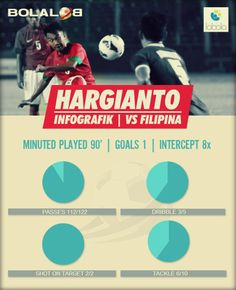 Hargianto Infografik (vs Filipina)
