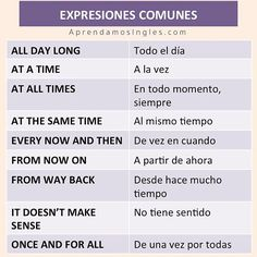•••••••••••••••••••••••••••••••••• /ol dei long/ /at a taim/ /at ol taims/ /at de seim taim/ /evri nao eand den/ /from nao on/ /from wei bak/ /it dosent meik sens/ /uans eand for all/ ••••••••••••••••••••••••••••••••••• #Ingles