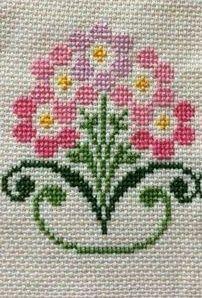 Cross Stitching, Cross Stitch Embroidery, Hand Embroidery, Cross Stitch Alphabet, Cross Stitch Flowers, Cross Stitch Designs, Plastic Canvas, Pixel Art, Needlepoint