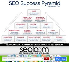 Franck Lepage cut up 2 Search Engine Marketing, Seo Marketing, Internet Marketing, Online Marketing, Digital Marketing, Mobile Marketing, Content Marketing, Media Marketing, Business Marketing