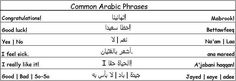 arabic essay phrases Arabic essay phrases more info of these phrases helped a lot to write an assay just kidding, it was really arabic need linking words and good phrases like this makes essay better and advanced.