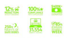 HEINEKEN USA's Sustainability Efforts At a Glance   3BL Media