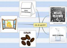 Zdrowy-Dom.com | BLOG prezentuje proste i co ważniejsze natrualne metody na odświeżanie powietrza w domu |► http://zobaczszczegoly.pl/spos-odsw-pow ◄|