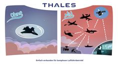 Einfach verbunden für komplexen Luftfahrtbetrieb!