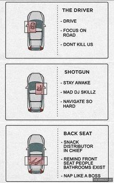Car Positions