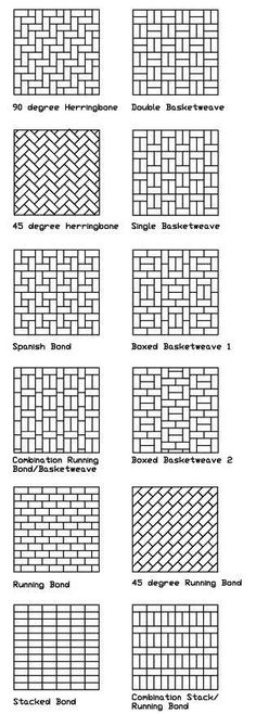 Purestform — Standard 4 X 8 Paving Patterns via Thom OrtizStandard 4 X 8 Paving Patterns More -- Could be used with wine corks!Standard 4 X 8 Paving Patterns More. So this is supposed to be for pavers, but I see quilts.Make a zig-zag weaved place maPavi Wine Craft, Wine Cork Crafts, Wine Bottle Crafts, Wine Cork Art, Cork Board Wine Corks, Paving Pattern, Wine Cork Projects, Deco Originale, Brick Patterns