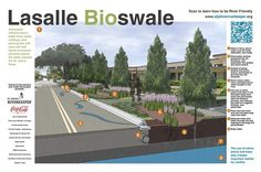 bioswale diagram