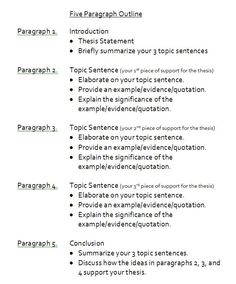 english essay outline format teaching writing teaching and student