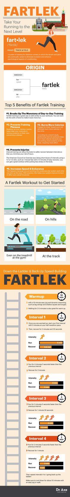 Fartlek - Dr. Axe