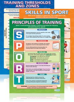 Training Methods Poster | Teaching | Pinterest | There, Belt and ...