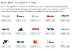 Global Business, Supply Chain, Giving Back, Loyalty, Customer Service, Leadership, No Response, Innovation, Marketing
