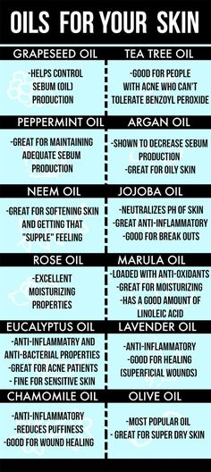 What different oils