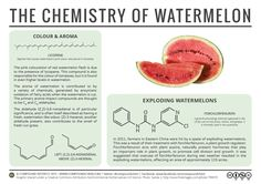 The Chemistry of Watermelon