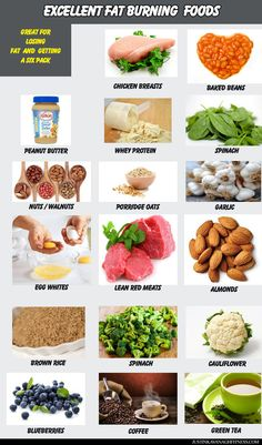 What foods to eat to gain weight quickly weight gain food and excellent fat burning foods food healthy weight loss health healthy food healthy living eating fat loss metabolism weight loss tips ccuart Images
