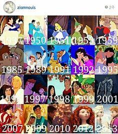 Hmm Disney couples thru the year. let's use this for a Disney movie marathon. Disney Animation, Disney Pixar, Disney Facts, Disney Quotes, Disney And Dreamworks, Disney Magic, Disney Movies, Walt Disney, Disney Characters