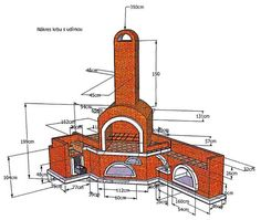 Brick Oven Outdoor, Outdoor Kitchen Plans, Brick Bbq, Pizza Oven Outdoor, Outdoor Kitchen Design, Outdoor Cooking, Build A Fireplace, Backyard Fireplace, Barbecue Design