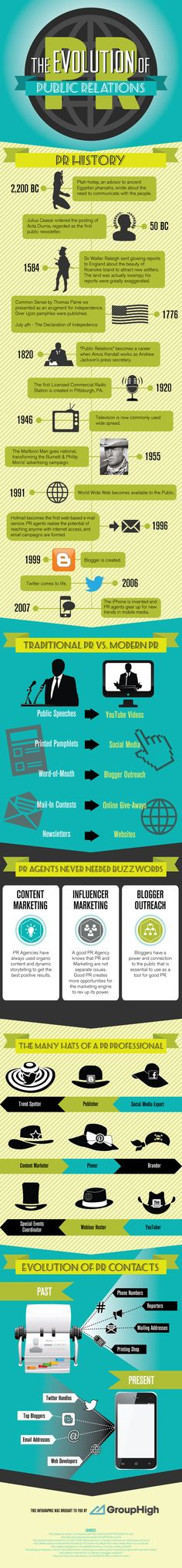 The Evolution of PR #infographic