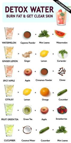 Healthy Detox, Healthy Juices, Healthy Smoothies, Healthy Drinks, Healthy Snacks, Healthy Eating, Healthy Recipes, Detox Juices, Healthy Water