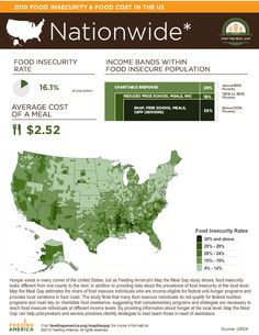 Food insecurity data from Feeding America.